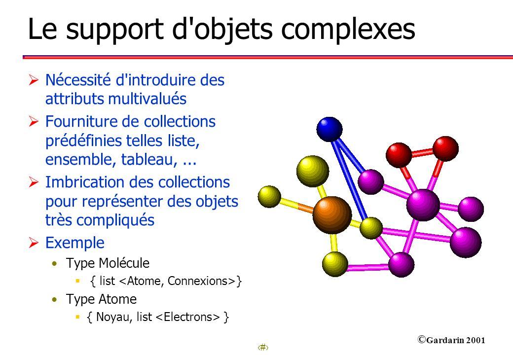 5 © Gardarin 2001 Le support d'objets complexes Nécessité d'introduire des attributs multivalués Fourniture de collections prédéfinies telles liste, e