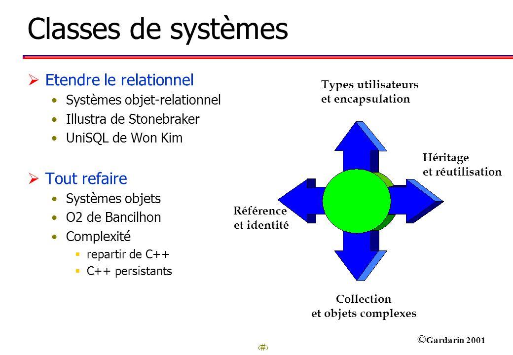 6 © Gardarin 2001 Relationnel Types utilisateurs et encapsulation Collection et objets complexes Référence et identité Héritage et réutilisation Class