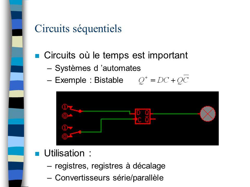 Circuits séquentiels n Circuits où le temps est important –Systèmes d automates –Exemple : Bistable n Utilisation : –registres, registres à décalage –Convertisseurs série/parallèle