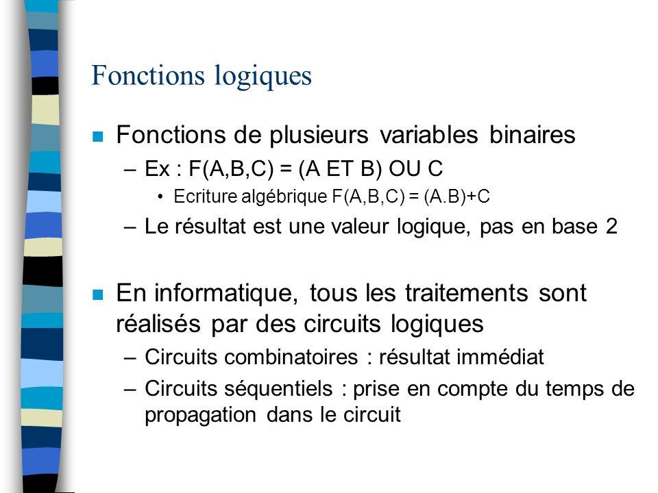 Fonctions logiques n Fonctions de plusieurs variables binaires –Ex : F(A,B,C) = (A ET B) OU C Ecriture algébrique F(A,B,C) = (A.B)+C –Le résultat est une valeur logique, pas en base 2 n En informatique, tous les traitements sont réalisés par des circuits logiques –Circuits combinatoires : résultat immédiat –Circuits séquentiels : prise en compte du temps de propagation dans le circuit