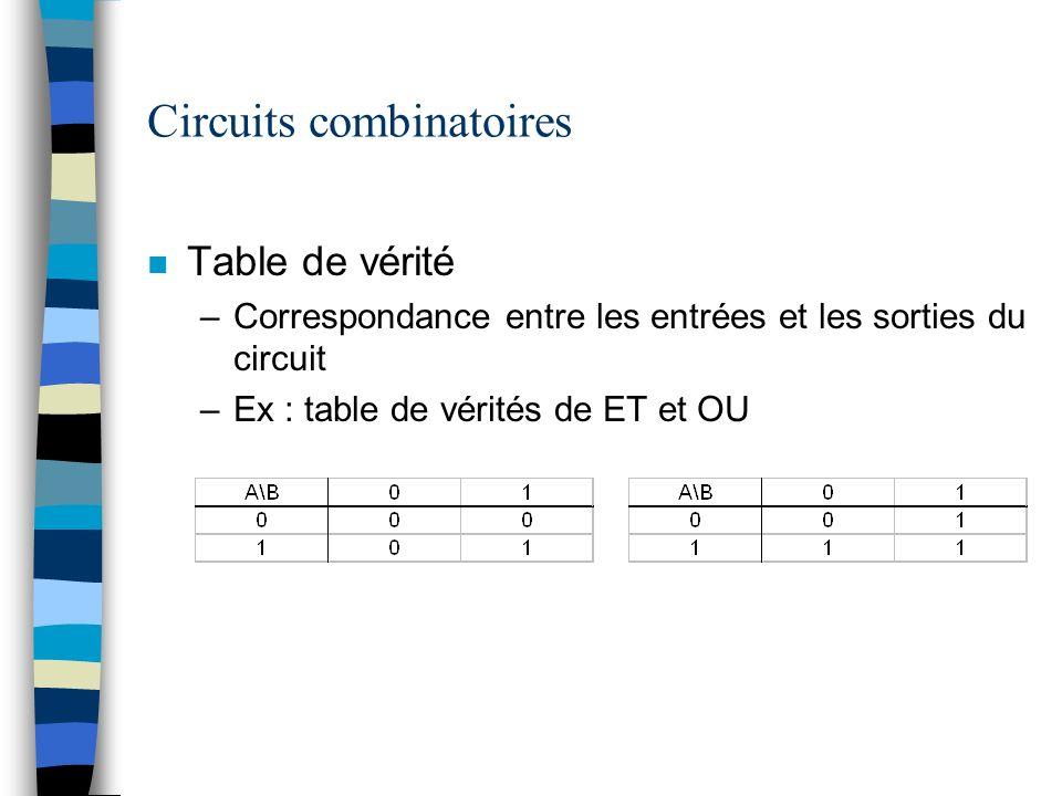 Circuits combinatoires n Table de vérité –Correspondance entre les entrées et les sorties du circuit –Ex : table de vérités de ET et OU