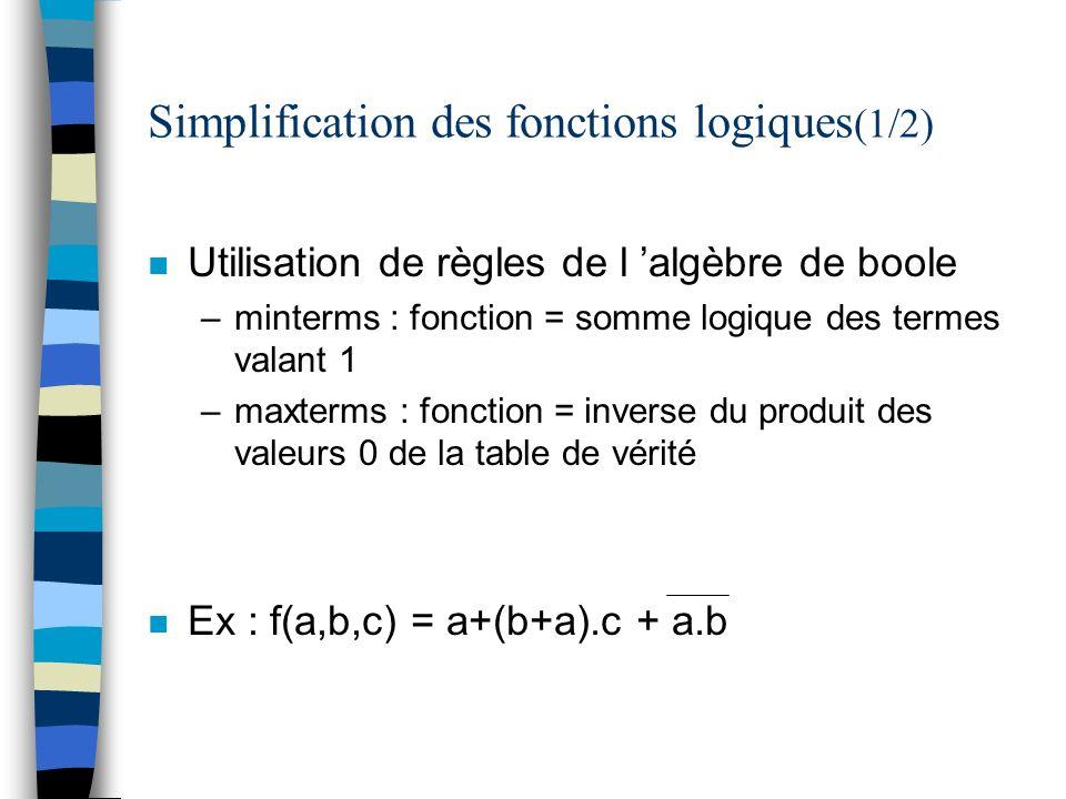 Simplification des fonctions logiques (1/2) n Utilisation de règles de l algèbre de boole –minterms : fonction = somme logique des termes valant 1 –maxterms : fonction = inverse du produit des valeurs 0 de la table de vérité n Ex : f(a,b,c) = a+(b+a).c + a.b