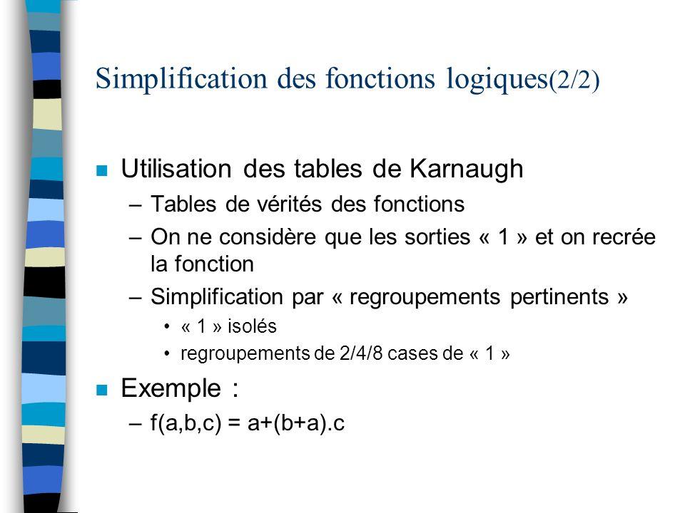Simplification des fonctions logiques (2/2) n Utilisation des tables de Karnaugh –Tables de vérités des fonctions –On ne considère que les sorties « 1 » et on recrée la fonction –Simplification par « regroupements pertinents » « 1 » isolés regroupements de 2/4/8 cases de « 1 » n Exemple : –f(a,b,c) = a+(b+a).c