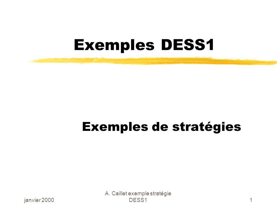 janvier 2000 A. Caillet exemple stratégie DESS11 Exemples DESS1 Exemples de stratégies