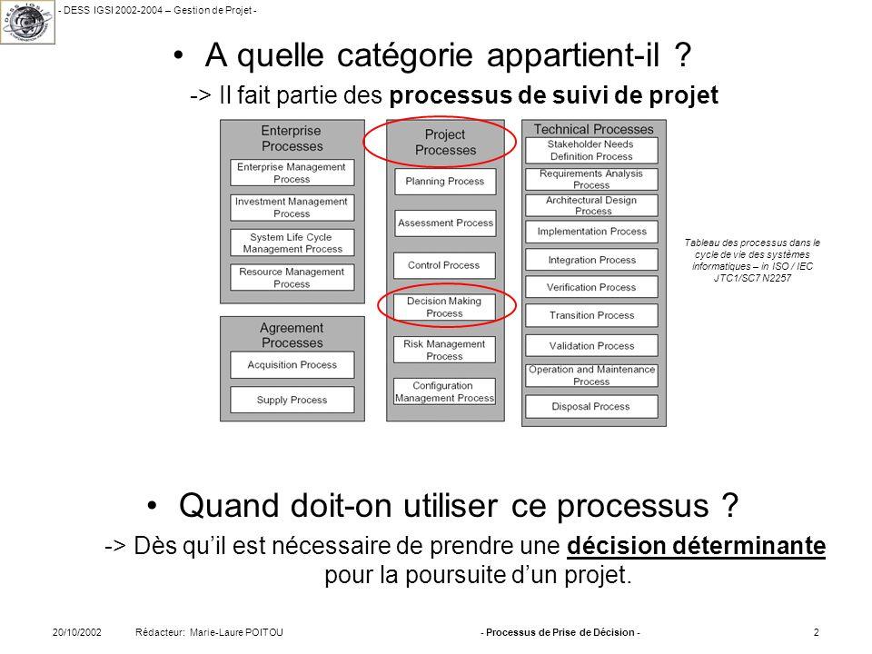 - DESS IGSI 2002-2004 – Gestion de Projet - Rédacteur: Marie-Laure POITOU20/10/2002- Processus de Prise de Décision -3 La prise de décision : quest-ce .
