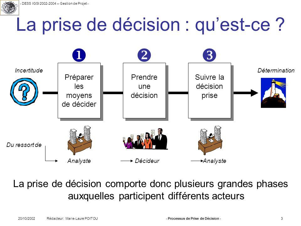 - DESS IGSI 2002-2004 – Gestion de Projet - Rédacteur: Marie-Laure POITOU20/10/2002- Processus de Prise de Décision -4 Utilisation en gestion de projets PréparationDéfinitionConceptionRéalisationTestsValidation / Qualification Démarrage Etapes projet Lancement du projet .