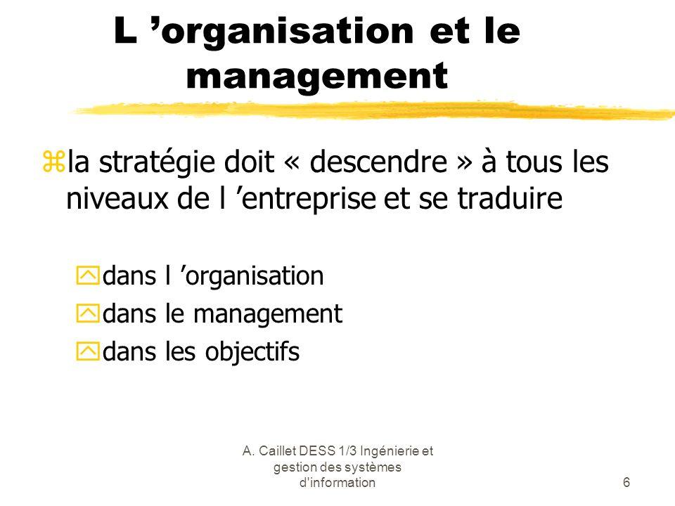 A. Caillet DESS 1/3 Ingénierie et gestion des systèmes d'information6 L organisation et le management zla stratégie doit « descendre » à tous les nive