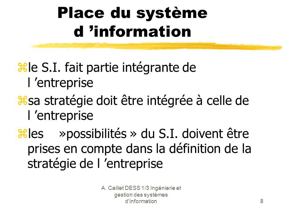 A. Caillet DESS 1/3 Ingénierie et gestion des systèmes d'information8 Place du système d information zle S.I. fait partie intégrante de l entreprise z