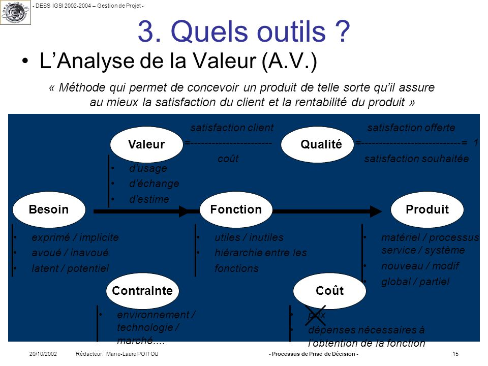 - DESS IGSI 2002-2004 – Gestion de Projet - Rédacteur: Marie-Laure POITOU20/10/2002- Processus de Prise de Décision -15 3. Quels outils ? LAnalyse de