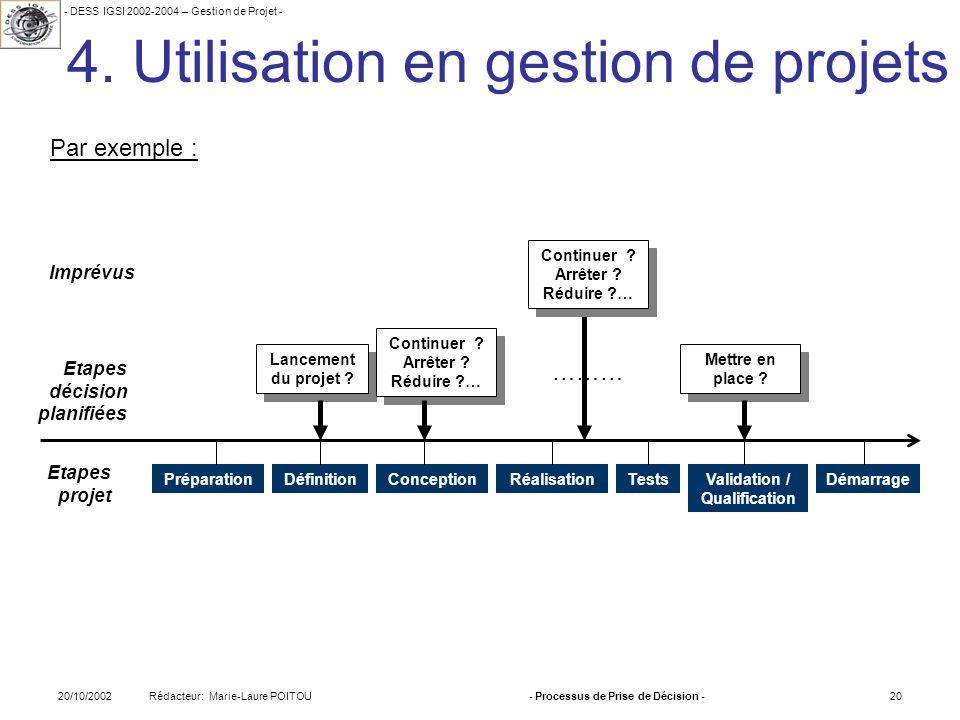 - DESS IGSI 2002-2004 – Gestion de Projet - Rédacteur: Marie-Laure POITOU20/10/2002- Processus de Prise de Décision -20 4. Utilisation en gestion de p