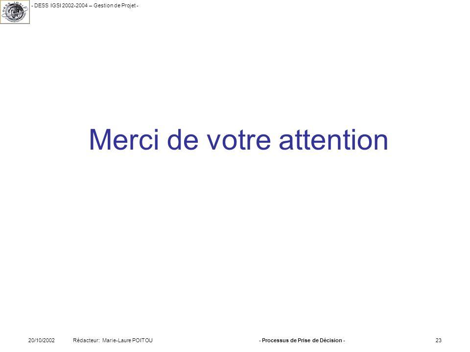 - DESS IGSI 2002-2004 – Gestion de Projet - Rédacteur: Marie-Laure POITOU20/10/2002- Processus de Prise de Décision -23 Merci de votre attention