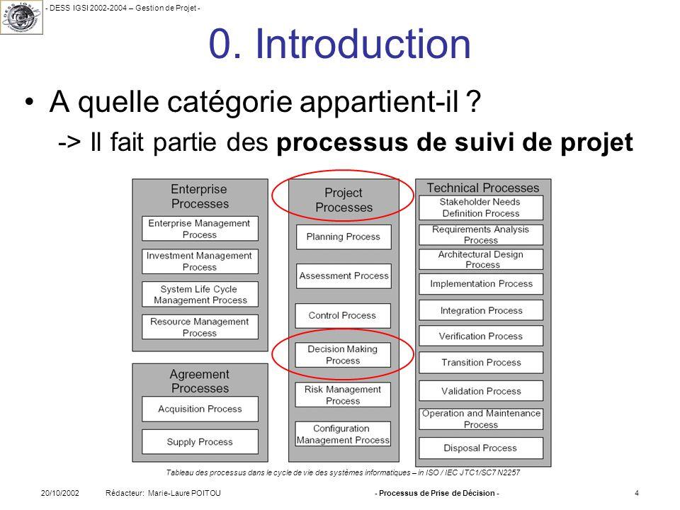 - DESS IGSI 2002-2004 – Gestion de Projet - Rédacteur: Marie-Laure POITOU20/10/2002- Processus de Prise de Décision -4 0. Introduction A quelle catégo