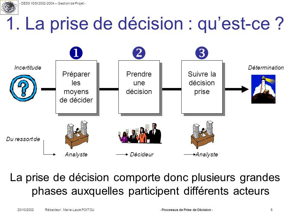 - DESS IGSI 2002-2004 – Gestion de Projet - Rédacteur: Marie-Laure POITOU20/10/2002- Processus de Prise de Décision -6 1. La prise de décision : quest