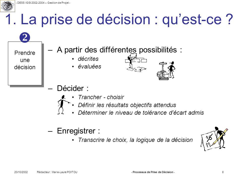 - DESS IGSI 2002-2004 – Gestion de Projet - Rédacteur: Marie-Laure POITOU20/10/2002- Processus de Prise de Décision -8 1. La prise de décision : quest