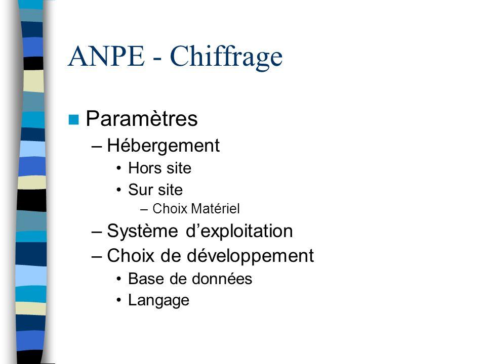 ANPE - Chiffrage Paramètres –Hébergement Hors site Sur site –Choix Matériel –Système dexploitation –Choix de développement Base de données Langage