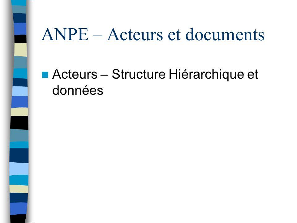 ANPE – Acteurs et documents Acteurs – Structure Hiérarchique et données