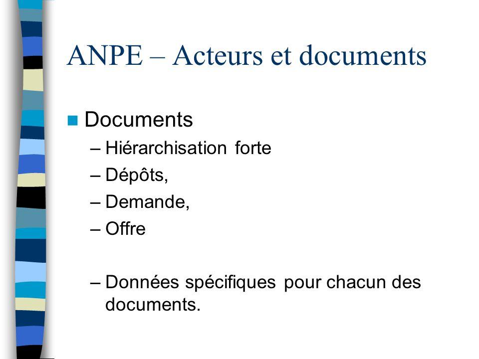 Documents –Hiérarchisation forte –Dépôts, –Demande, –Offre –Données spécifiques pour chacun des documents.