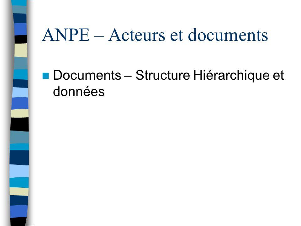 ANPE – Acteurs et documents Documents – Structure Hiérarchique et données