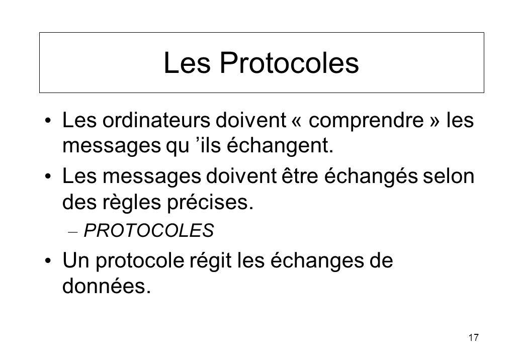17 Les Protocoles Les ordinateurs doivent « comprendre » les messages qu ils échangent. Les messages doivent être échangés selon des règles précises.