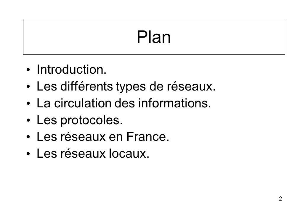 2 Plan Introduction. Les différents types de réseaux. La circulation des informations. Les protocoles. Les réseaux en France. Les réseaux locaux.
