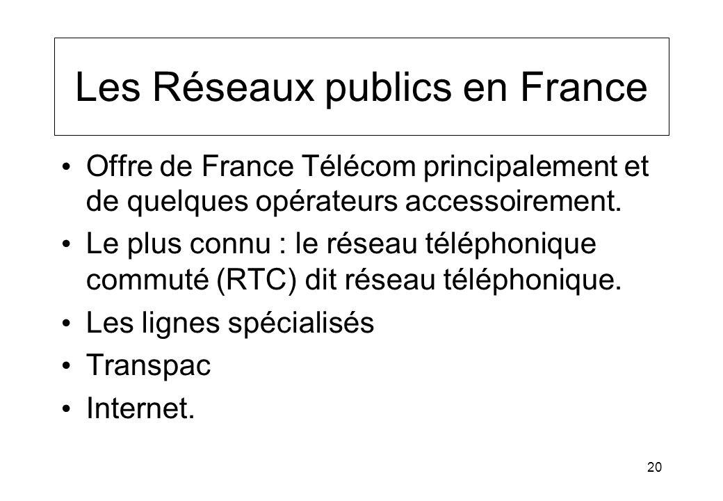 20 Les Réseaux publics en France Offre de France Télécom principalement et de quelques opérateurs accessoirement. Le plus connu : le réseau téléphoniq