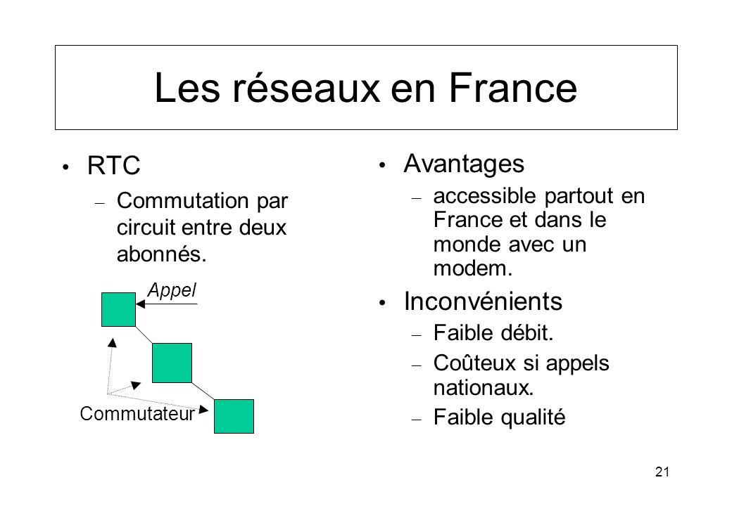 21 Les réseaux en France RTC – Commutation par circuit entre deux abonnés. Avantages – accessible partout en France et dans le monde avec un modem. In
