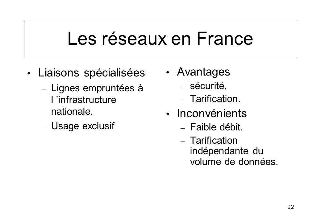 22 Les réseaux en France Liaisons spécialisées – Lignes empruntées à l infrastructure nationale. – Usage exclusif Avantages – sécurité, – Tarification
