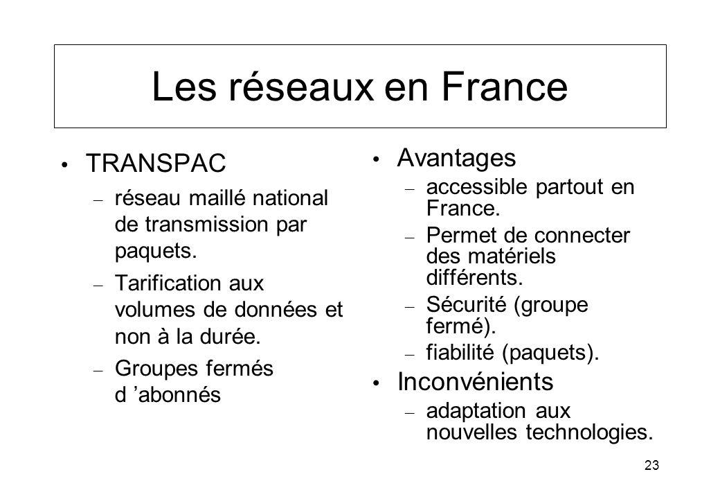 23 Les réseaux en France TRANSPAC – réseau maillé national de transmission par paquets. – Tarification aux volumes de données et non à la durée. – Gro