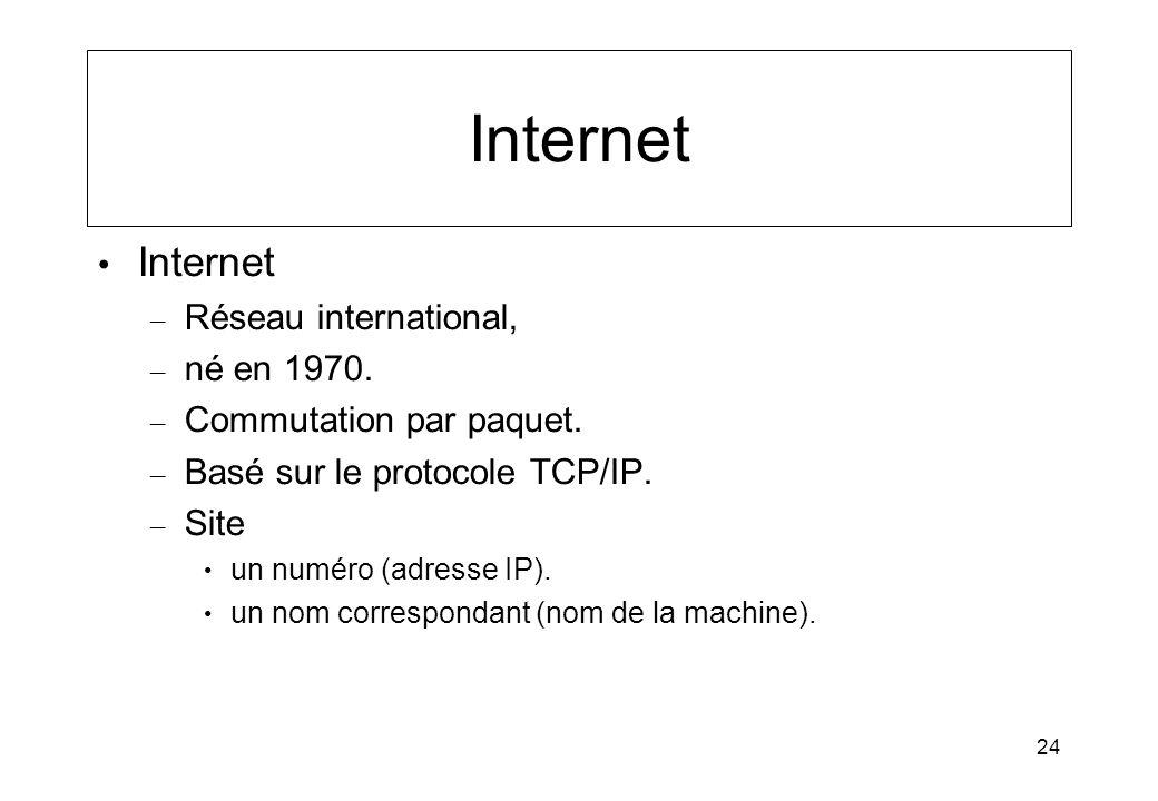 24 Internet – Réseau international, – né en 1970. – Commutation par paquet. – Basé sur le protocole TCP/IP. – Site un numéro (adresse IP). un nom corr