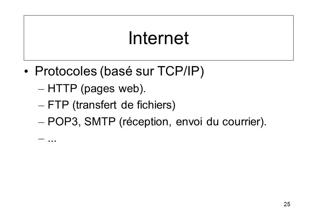 25 Internet Protocoles (basé sur TCP/IP) – HTTP (pages web). – FTP (transfert de fichiers) – POP3, SMTP (réception, envoi du courrier). –...