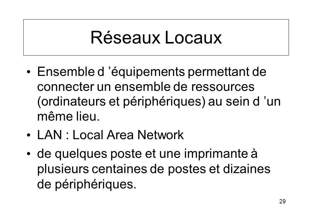 29 Réseaux Locaux Ensemble d équipements permettant de connecter un ensemble de ressources (ordinateurs et périphériques) au sein d un même lieu. LAN