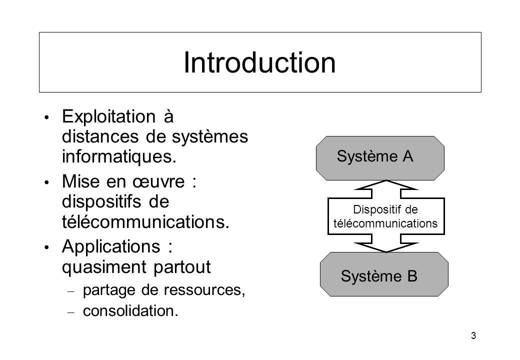 3 Introduction Exploitation à distances de systèmes informatiques. Mise en œuvre : dispositifs de télécommunications. Applications : quasiment partout