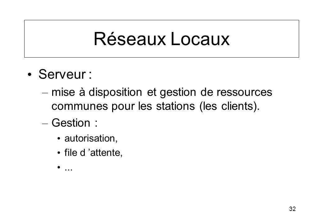 32 Réseaux Locaux Serveur : – mise à disposition et gestion de ressources communes pour les stations (les clients). – Gestion : autorisation, file d a