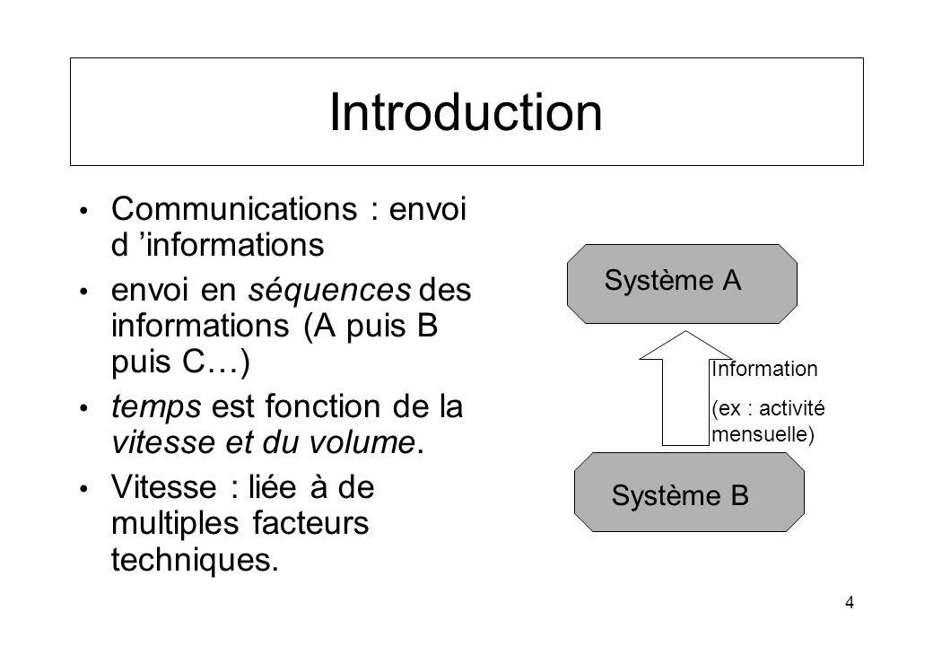 4 Introduction Communications : envoi d informations envoi en séquences des informations (A puis B puis C…) temps est fonction de la vitesse et du vol