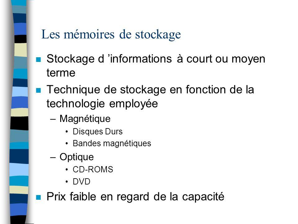 Les mémoires de stockage n Stockage d informations à court ou moyen terme n Technique de stockage en fonction de la technologie employée –Magnétique D