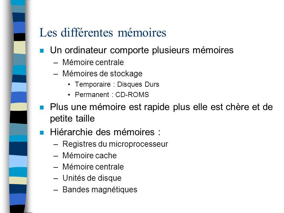 Les différentes mémoires n Un ordinateur comporte plusieurs mémoires –Mémoire centrale –Mémoires de stockage Temporaire : Disques Durs Permanent : CD-