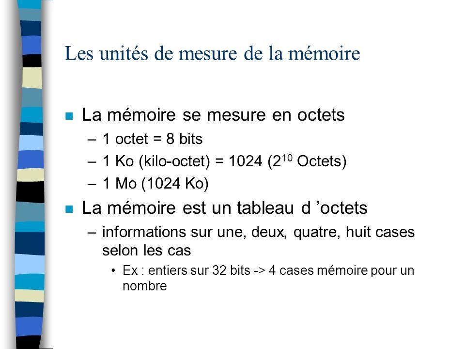 Les unités de mesure de la mémoire n La mémoire se mesure en octets –1 octet = 8 bits –1 Ko (kilo-octet) = 1024 (2 10 Octets) –1 Mo (1024 Ko) n La mém