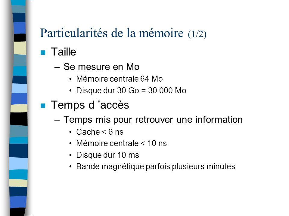 Particularités de la mémoire (2/2) n Débit –Quantité d information pouvant transiter en une seconde Dépend de la fréquence pour les mémoires centrales –Exemples : 40 Mo/s pour un disque dur 800 Mo/s pour une mémoire a 100 Mhz n Système d accès –Numéro de case « adresse » –Mot clef « associatif »