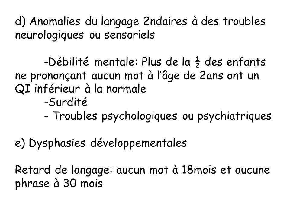 d) Anomalies du langage 2ndaires à des troubles neurologiques ou sensoriels -Débilité mentale: Plus de la ½ des enfants ne prononçant aucun mot à lâge