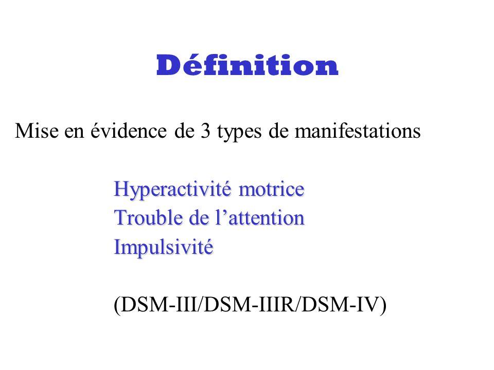 Définition Mise en évidence de 3 types de manifestations Hyperactivité motrice Trouble de lattention Impulsivité (DSM-III/DSM-IIIR/DSM-IV)