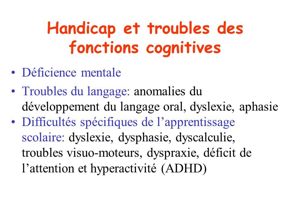 Handicap et troubles des fonctions cognitives Déficience mentale Troubles du langage: anomalies du développement du langage oral, dyslexie, aphasie Di