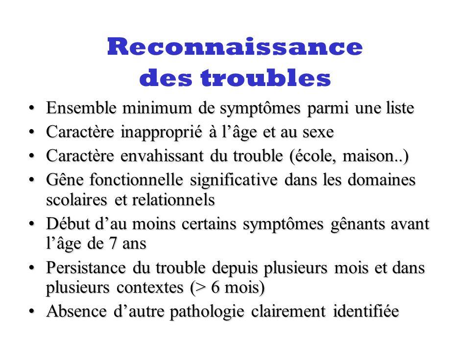 Reconnaissance des troubles Ensemble minimum de symptômes parmi une listeEnsemble minimum de symptômes parmi une liste Caractère inapproprié à lâge et