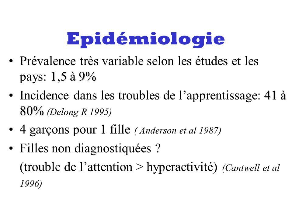 Epidémiologie 1,5 à 9%Prévalence très variable selon les études et les pays: 1,5 à 9% 41 à 80%Incidence dans les troubles de lapprentissage: 41 à 80%