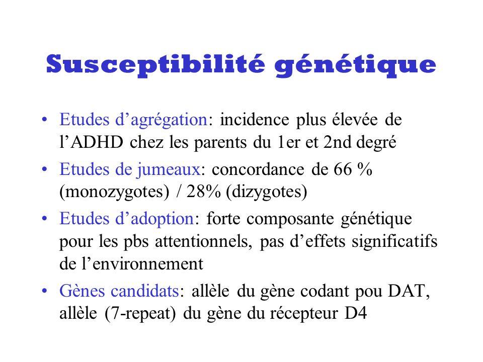 Susceptibilité génétique Etudes dagrégation: incidence plus élevée de lADHD chez les parents du 1er et 2nd degré Etudes de jumeaux: concordance de 66