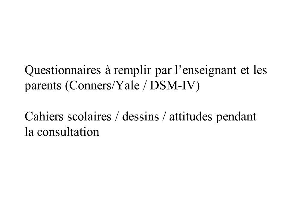 Questionnaires à remplir par lenseignant et les parents (Conners/Yale / DSM-IV) Cahiers scolaires / dessins / attitudes pendant la consultation