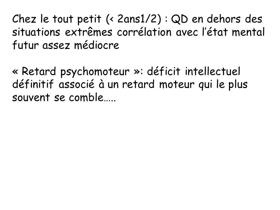 Chez le tout petit (< 2ans1/2) : QD en dehors des situations extrêmes corrélation avec létat mental futur assez médiocre « Retard psychomoteur »: défi