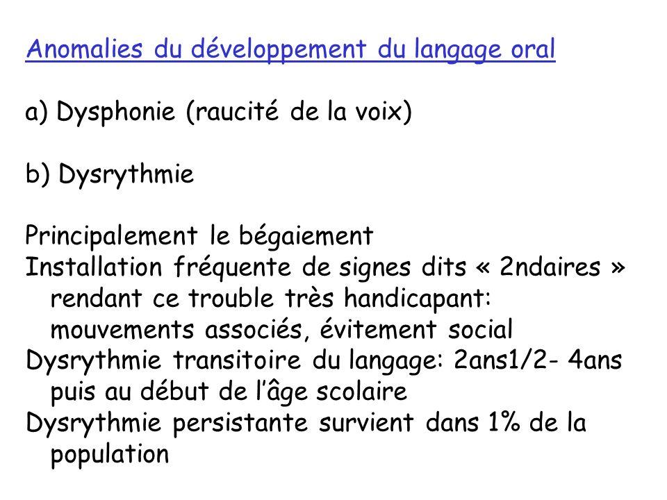 Anomalies du développement du langage oral a) Dysphonie (raucité de la voix) b) Dysrythmie Principalement le bégaiement Installation fréquente de sign