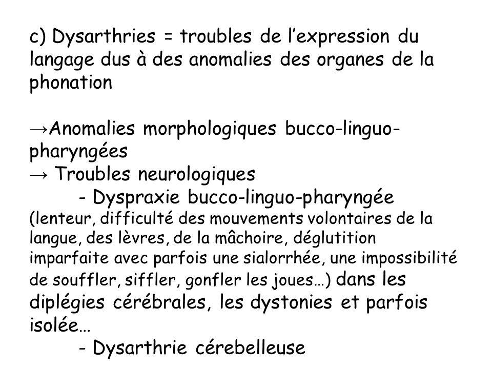 c) Dysarthries = troubles de lexpression du langage dus à des anomalies des organes de la phonation Anomalies morphologiques bucco-linguo- pharyngées