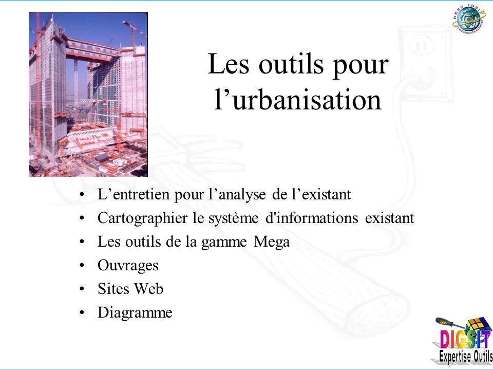 Les outils pour lurbanisation Lentretien pour lanalyse de lexistant Cartographier le système d informations existant Les outils de la gamme Mega Ouvrages Sites Web Diagramme