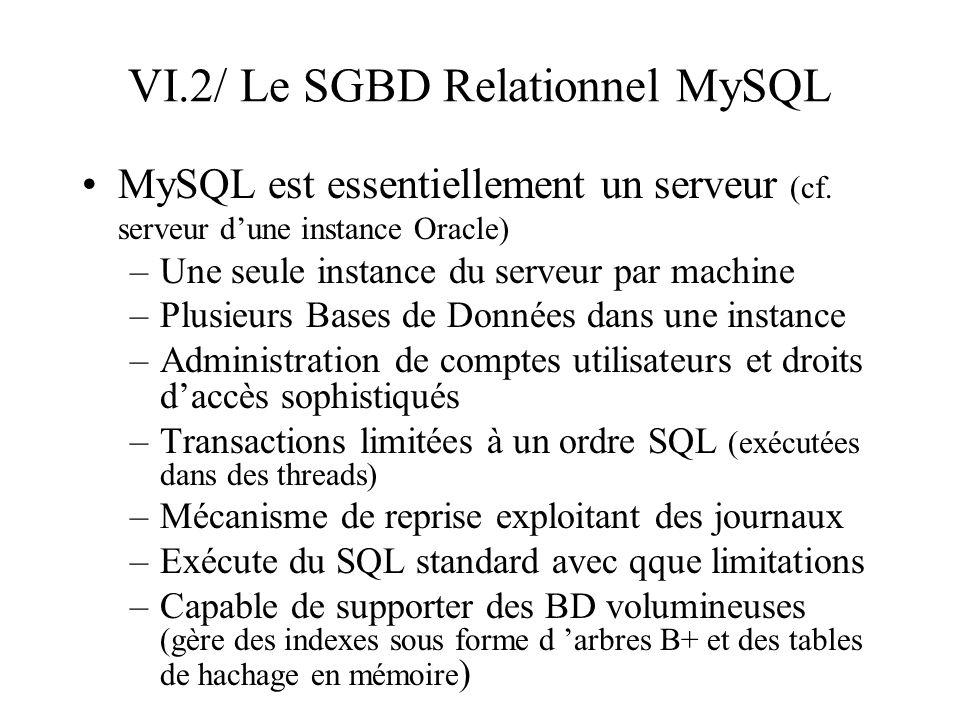 VI.2/ Le SGBD Relationnel MySQL MySQL est essentiellement un serveur (cf. serveur dune instance Oracle) –Une seule instance du serveur par machine –Pl